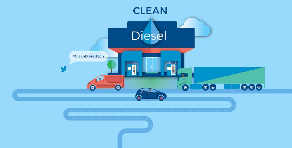 ¿Qué es Diesel Limpio? 2