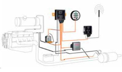 Implementación de Filtros de Partículas (DPF) en Maquinaria Pesada. 4